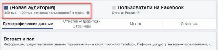 Пример показателя в Facebook