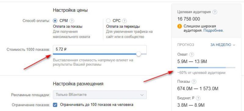 Таргетированная реклама ВКонтакте цена